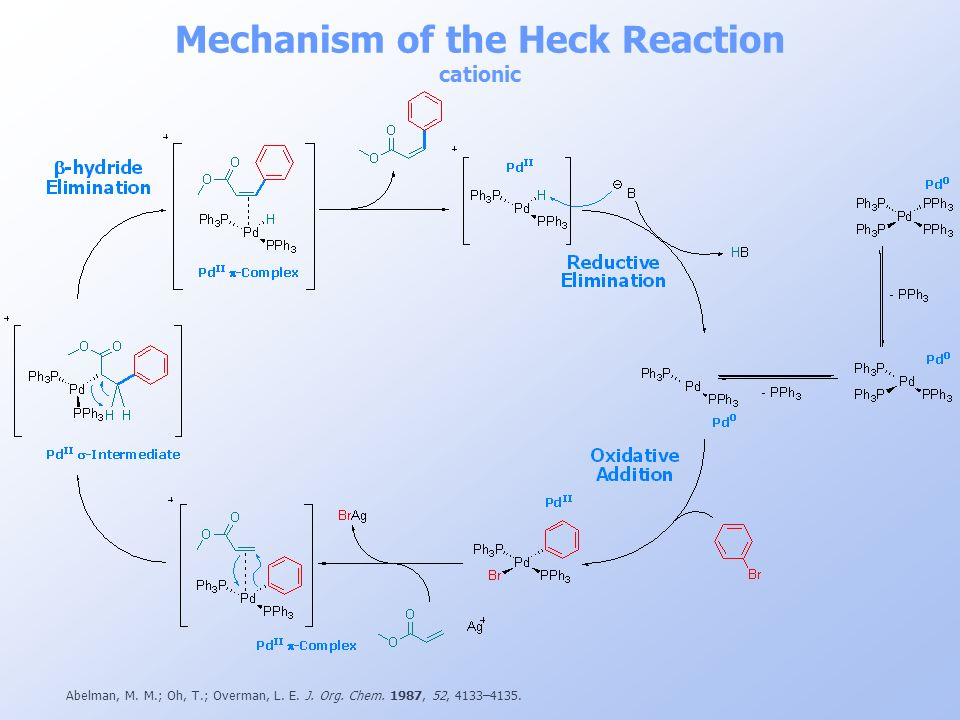 Mechanism of the Heck Reaction cationic