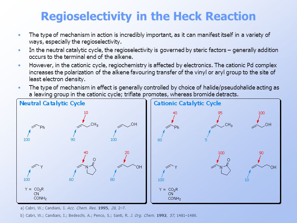 Regioselectivity in the Heck Reaction