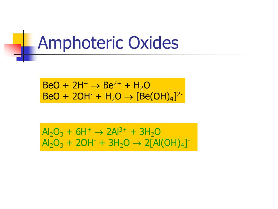 Amphoteric Oxides BeO + 2H+  Be2+ + H2O