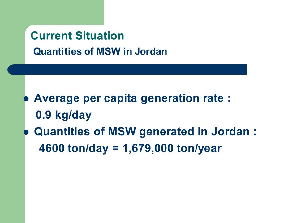 Current Situation Quantities of MSW in Jordan