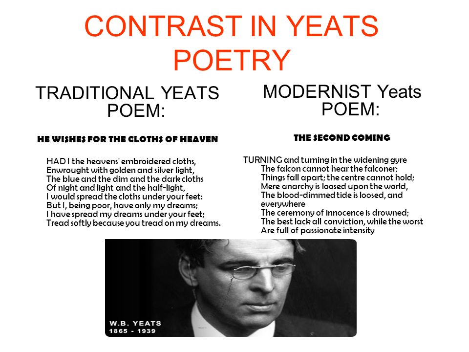CONTRAST IN YEATS POETRY