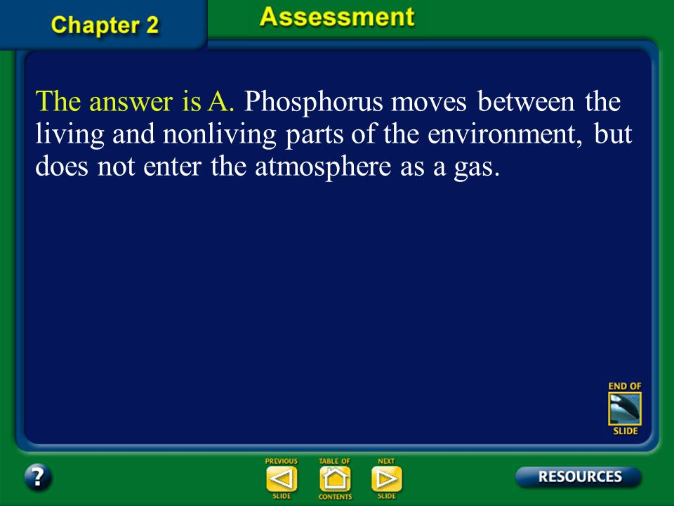 The answer is A. Phosphorus moves between the living and nonliving parts of the environment, but does not enter the atmosphere as a gas.