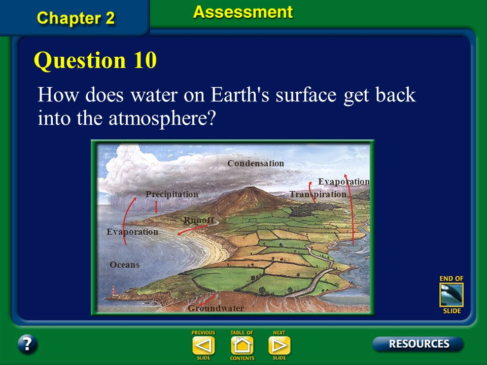 Question 10 How does water on Earth s surface get back into the atmosphere Condensation. Evaporation.