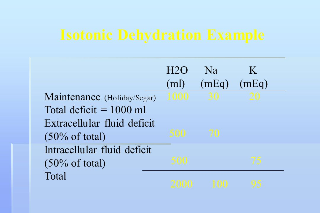 Isotonic Dehydration Example
