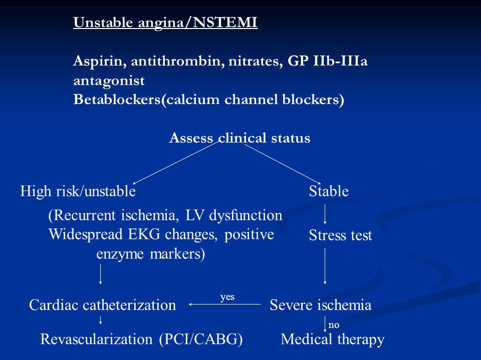 Unstable angina/NSTEMI