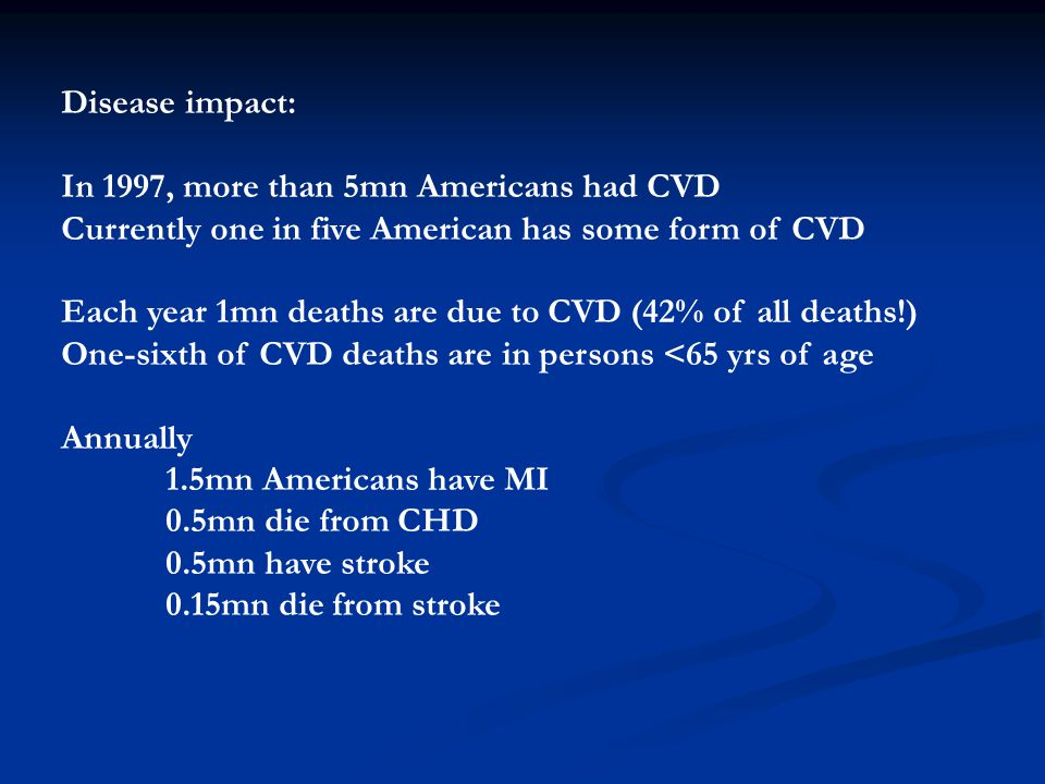 Disease impact: In 1997, more than 5mn Americans had CVD. Currently one in five American has some form of CVD.