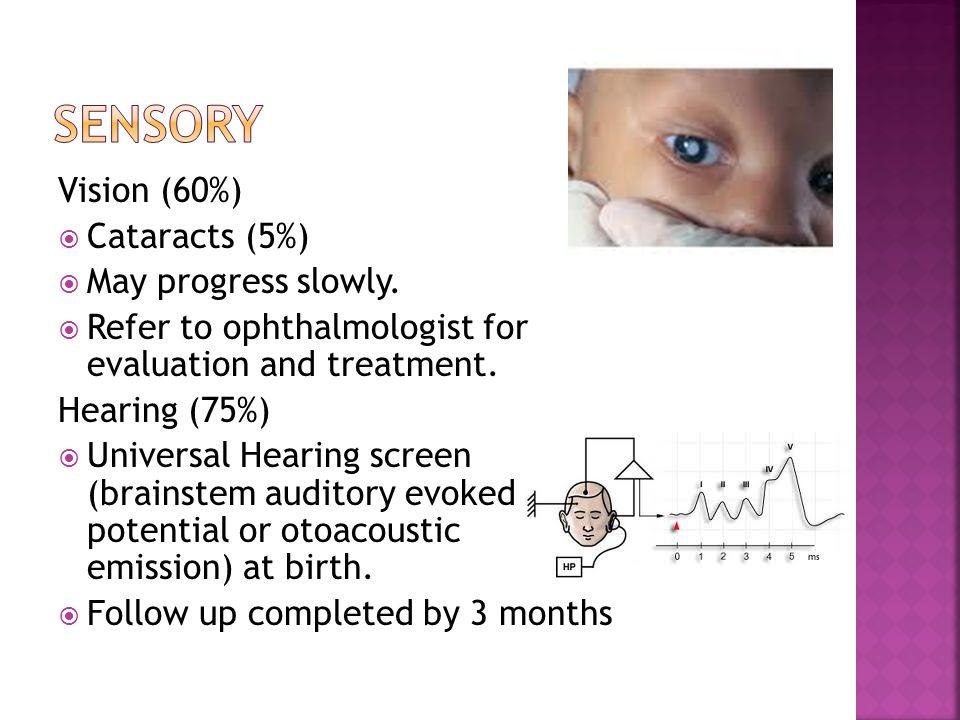 Sensory Vision (60%) Cataracts (5%) May progress slowly.