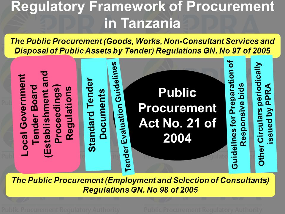 Regulatory Framework of Procurement in Tanzania