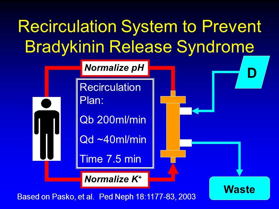 Recirculation System to Prevent Bradykinin Release Syndrome