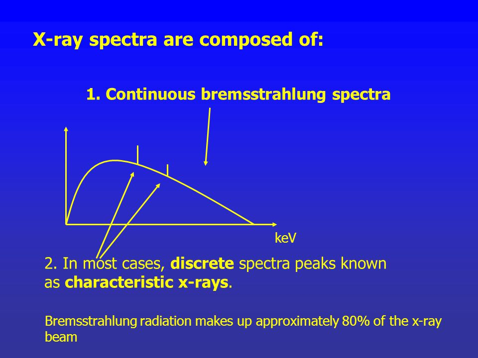 X-ray spectra are composed of: