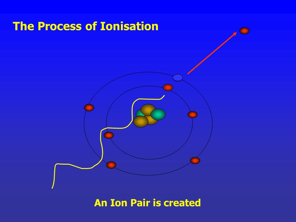 The Process of Ionisation