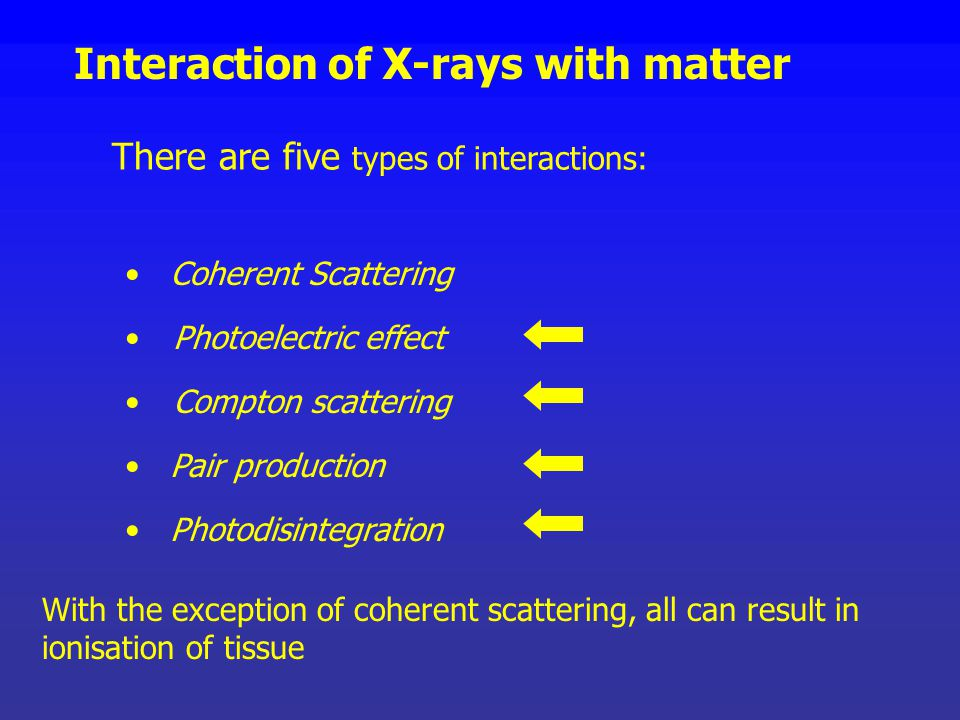 Interaction of X-rays with matter