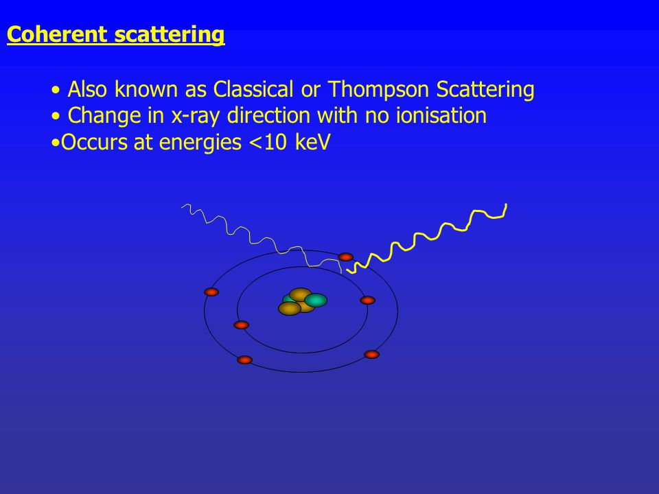 Coherent scattering Also known as Classical or Thompson Scattering. Change in x-ray direction with no ionisation.
