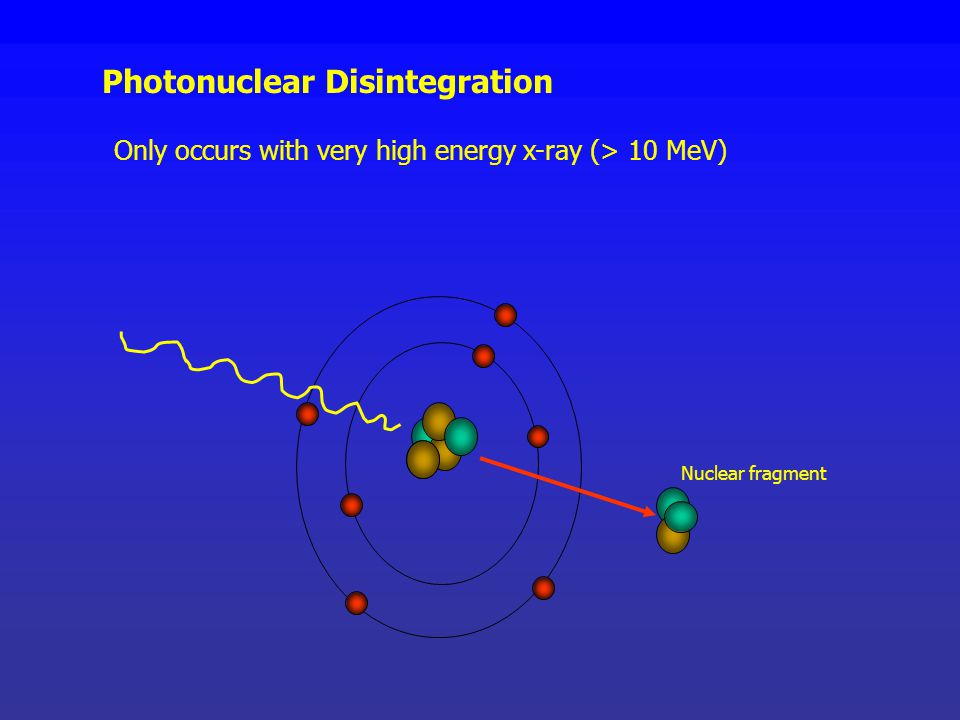 Photonuclear Disintegration