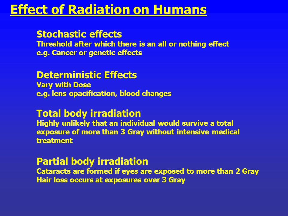 Effect of Radiation on Humans
