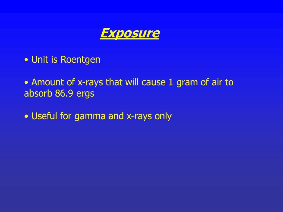 Exposure Unit is Roentgen
