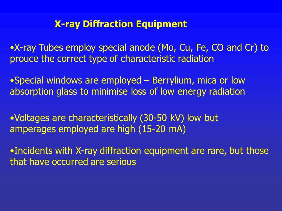 X-ray Diffraction Equipment