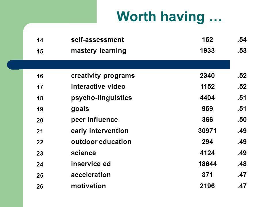 Worth having … self-assessment 152 .54 mastery learning 1933 .53