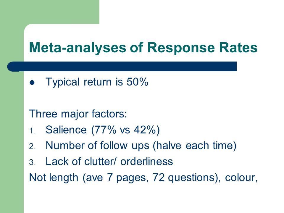 Meta-analyses of Response Rates