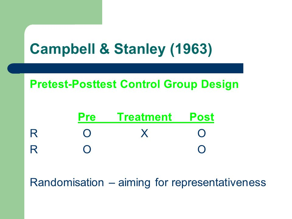 Campbell & Stanley (1963) Pretest-Posttest Control Group Design
