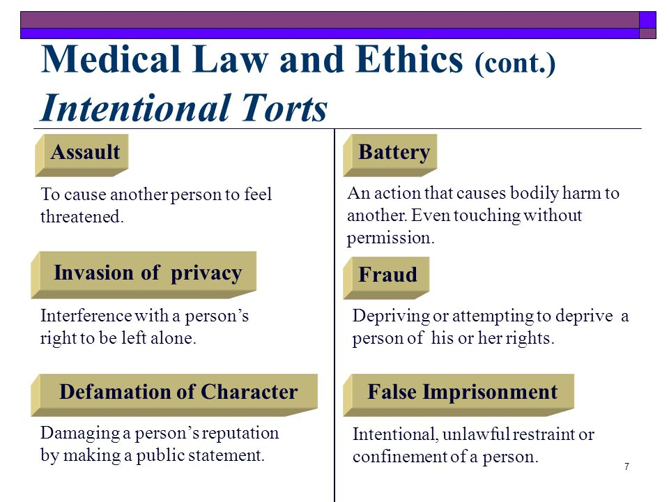 Medical Law and Ethics (cont.) Intentional Torts