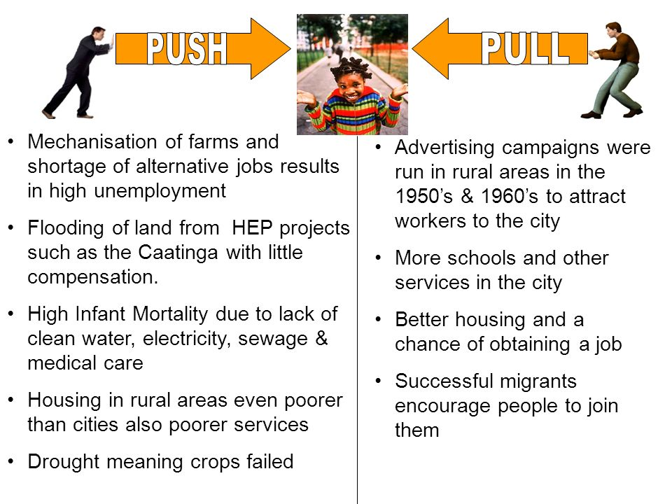 PUSH PULL. Mechanisation of farms and shortage of alternative jobs results in high unemployment.