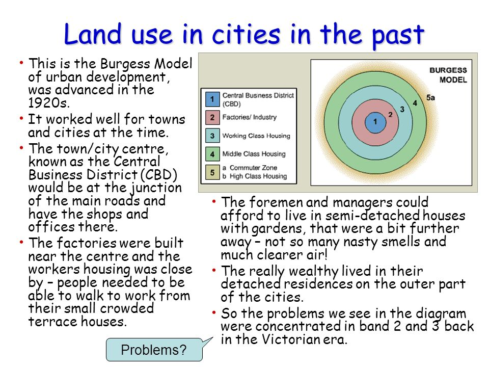Land use in cities in the past