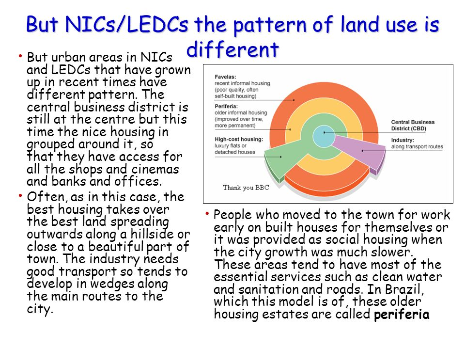 But NICs/LEDCs the pattern of land use is different