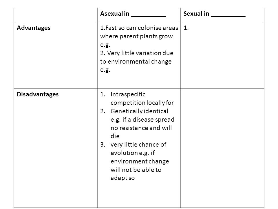 Asexual in __________ Sexual in __________. Advantages. 1.Fast so can colonise areas where parent plants grow e.g.