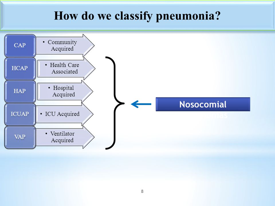 How do we classify pneumonia Nosocomial Pneumonias