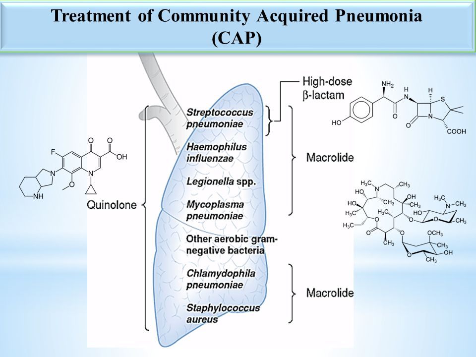 Treatment of Community Acquired Pneumonia