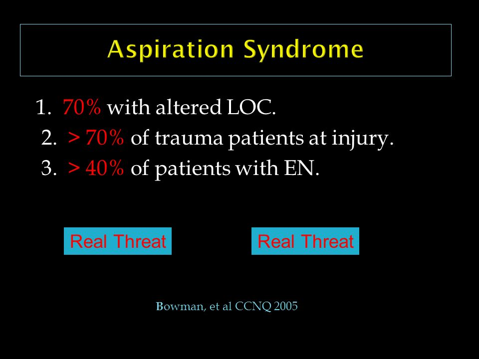 2. > 70% of trauma patients at injury.