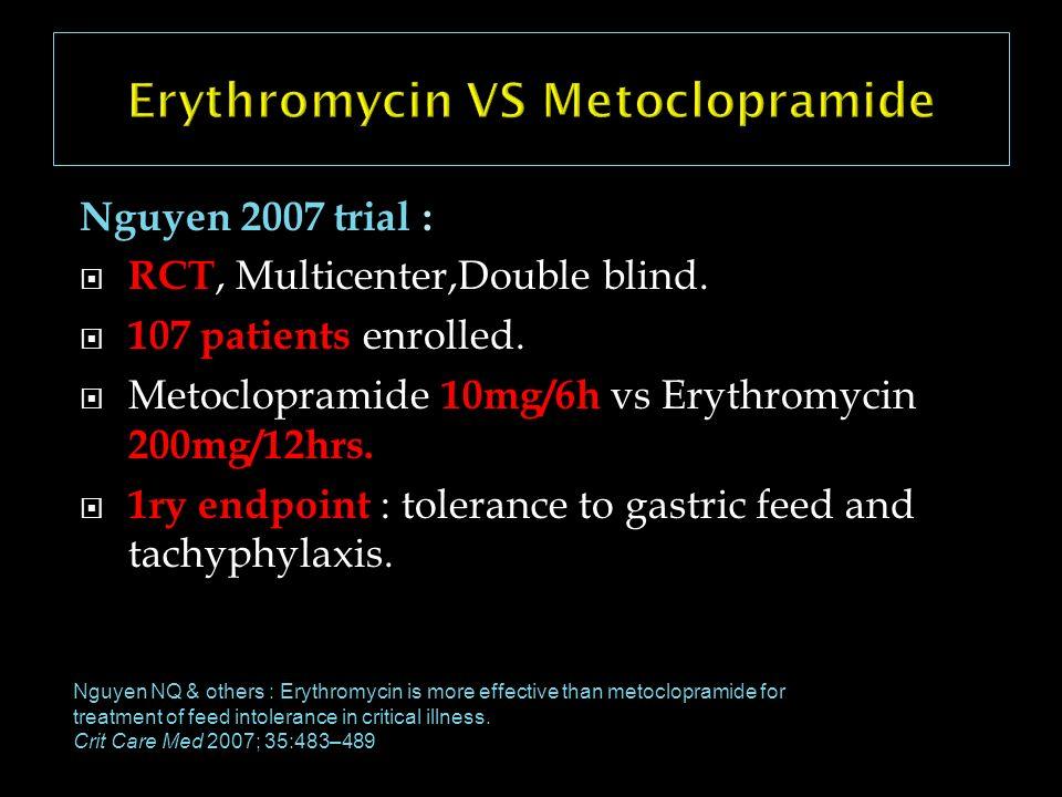 Erythromycin VS Metoclopramide