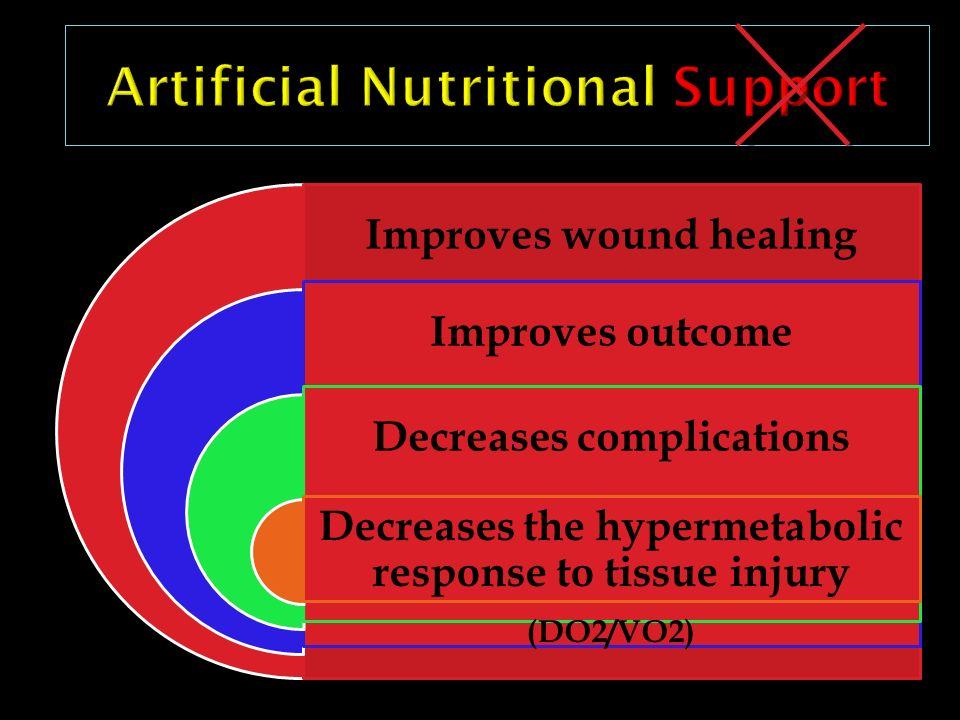 Artificial Nutritional Support
