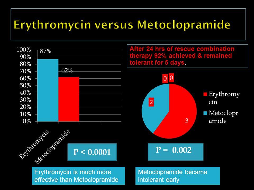 Erythromycin versus Metoclopramide