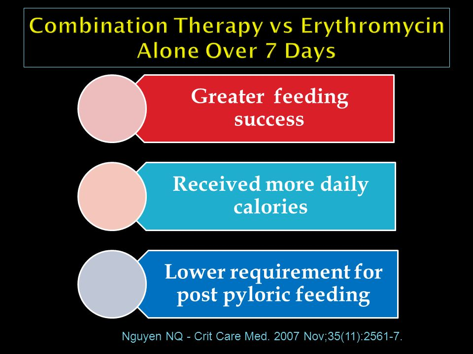 Combination Therapy vs Erythromycin Alone Over 7 Days