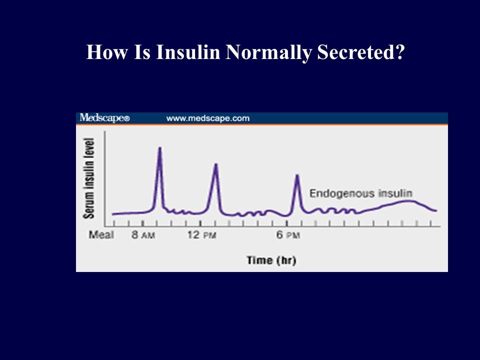 How Is Insulin Normally Secreted
