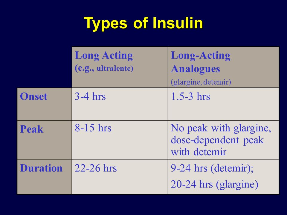 Types of Insulin Long Acting (e.g., ultralente) Long-Acting Analogues