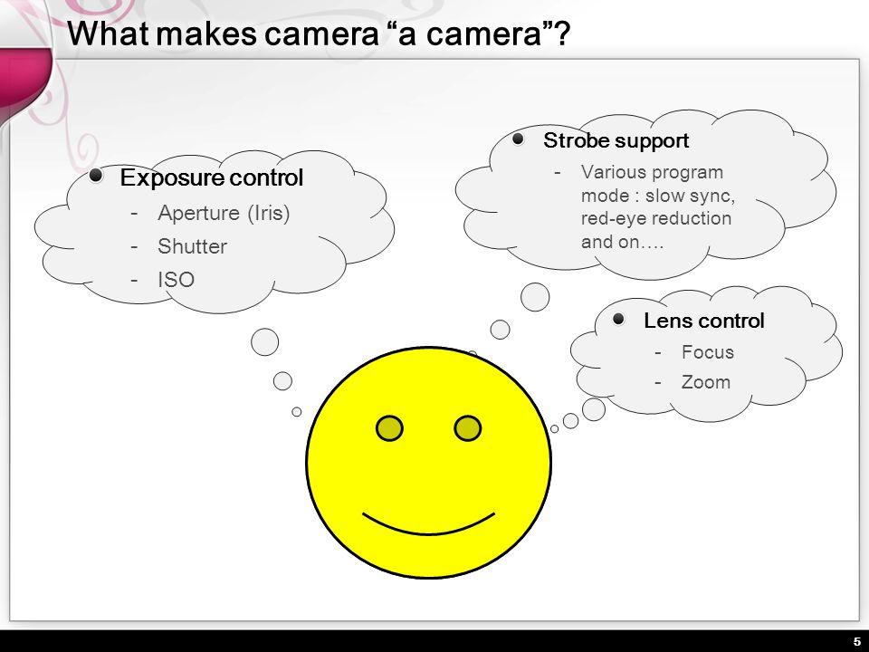 What makes camera a camera