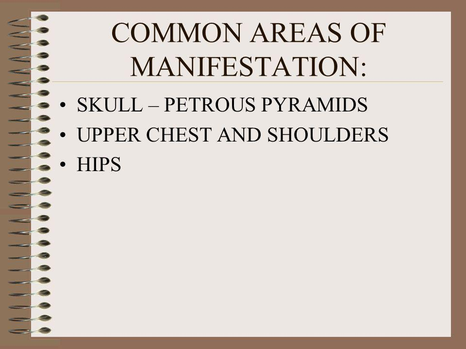 COMMON AREAS OF MANIFESTATION: