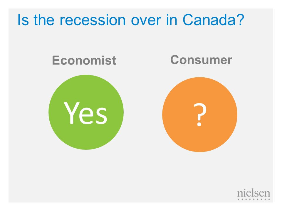 Is the recession over in Canada