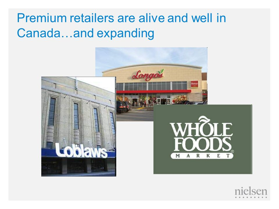 Premium retailers are alive and well in Canada…and expanding