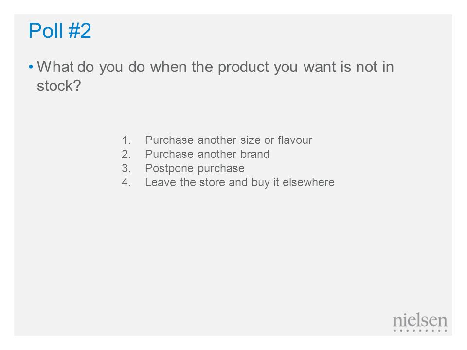 Poll #2 What do you do when the product you want is not in stock