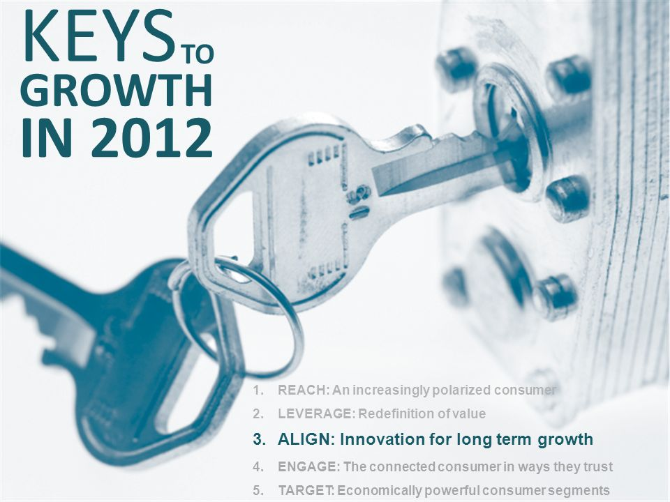 KEYS IN 2012 GROWTH TO ALIGN: Innovation for long term growth