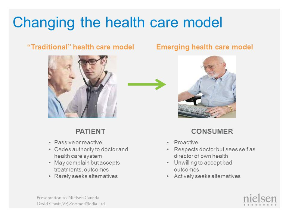 Traditional health care model Emerging health care model