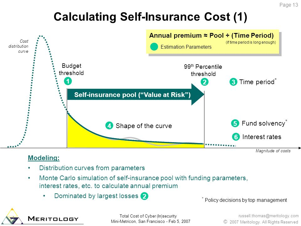Calculating Self-Insurance Cost (1)