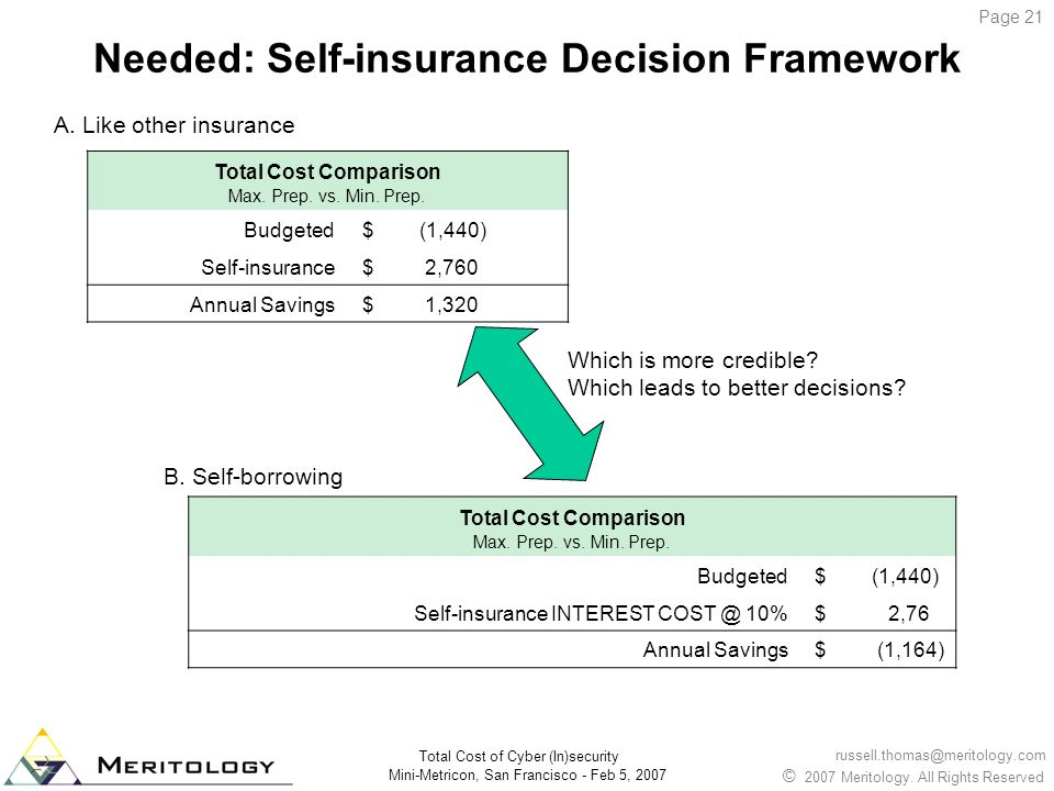 Needed: Self-insurance Decision Framework