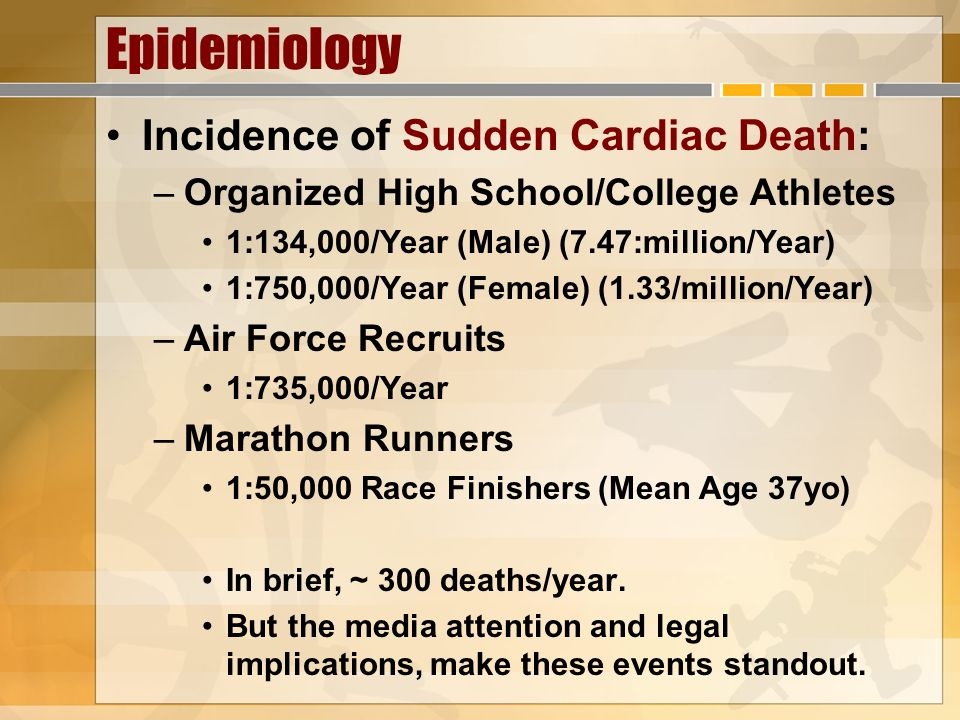 Epidemiology Incidence of Sudden Cardiac Death: