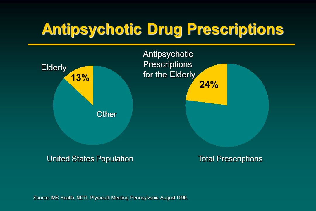 Antipsychotic Drug Prescriptions