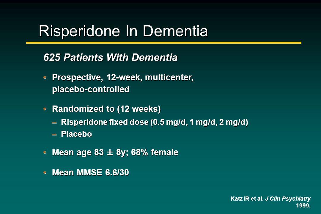 Risperidone In Dementia
